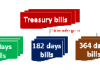 What is Treasury Bill (T-bill)?