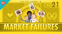 What is Market Failure?